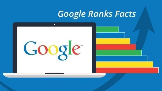 Google Ranks Facts