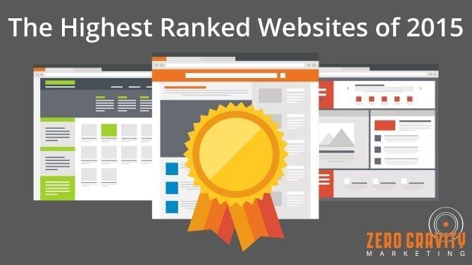 highest ranked websites