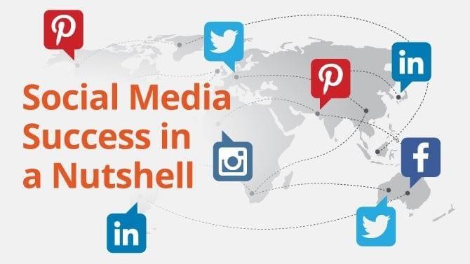 Social Media Sucess
