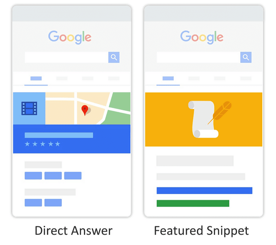 Direct Answer vs Featured Snippet from Google.com