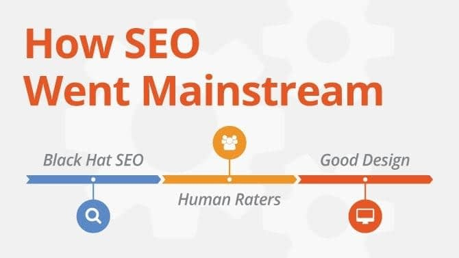 SEO Mainstream
