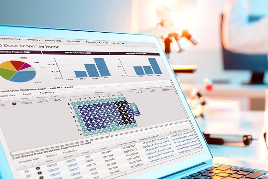 Core Informatics / Thermo Fisher Scientific Case Study