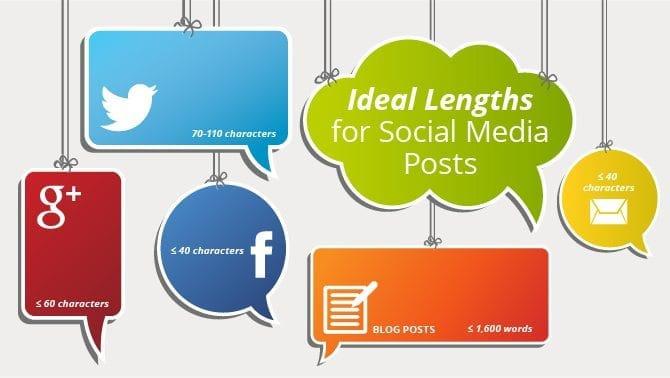 ideal lengths for social media posts