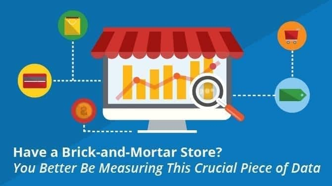 Store Visits Insights- Measuring ROI with Google Adwords